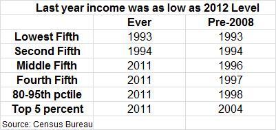 income curtain raiser2