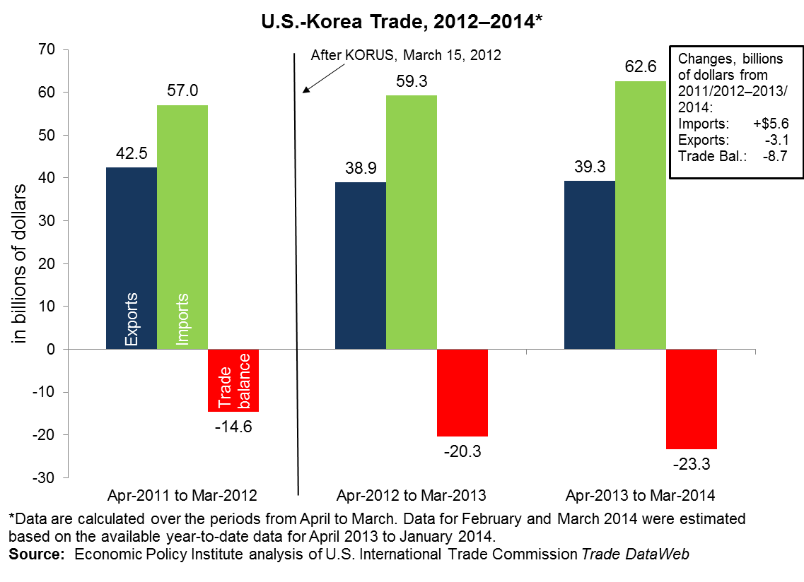 korus trade-handoff