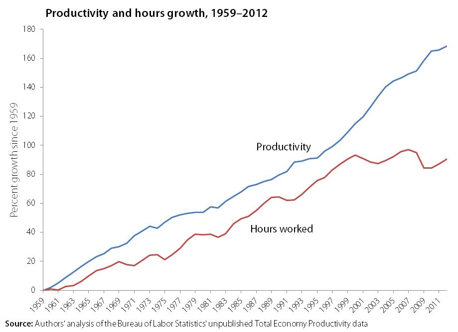 prody-hours