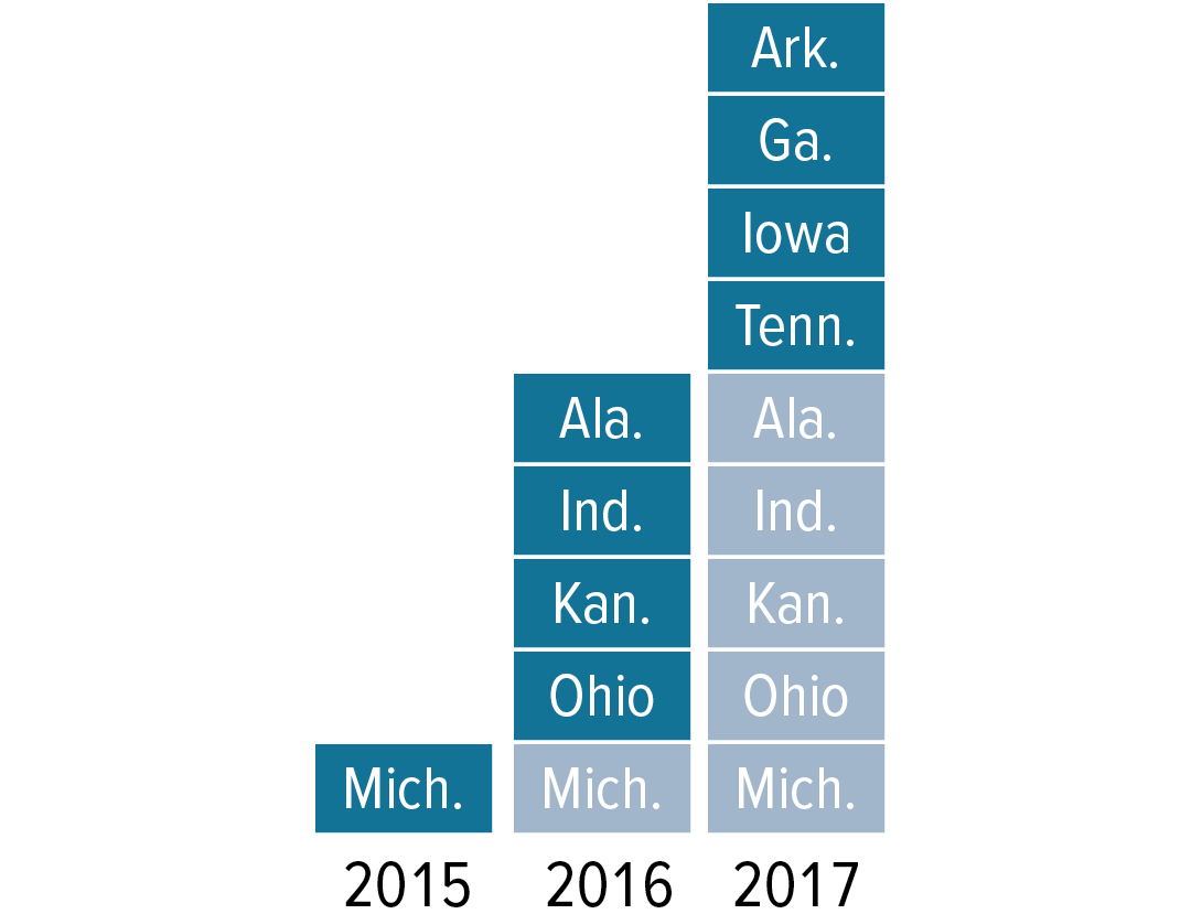 Fair scheduling preemption is on the rise: States passing laws preempting local fair scheduling laws, January 2015–July 2017
