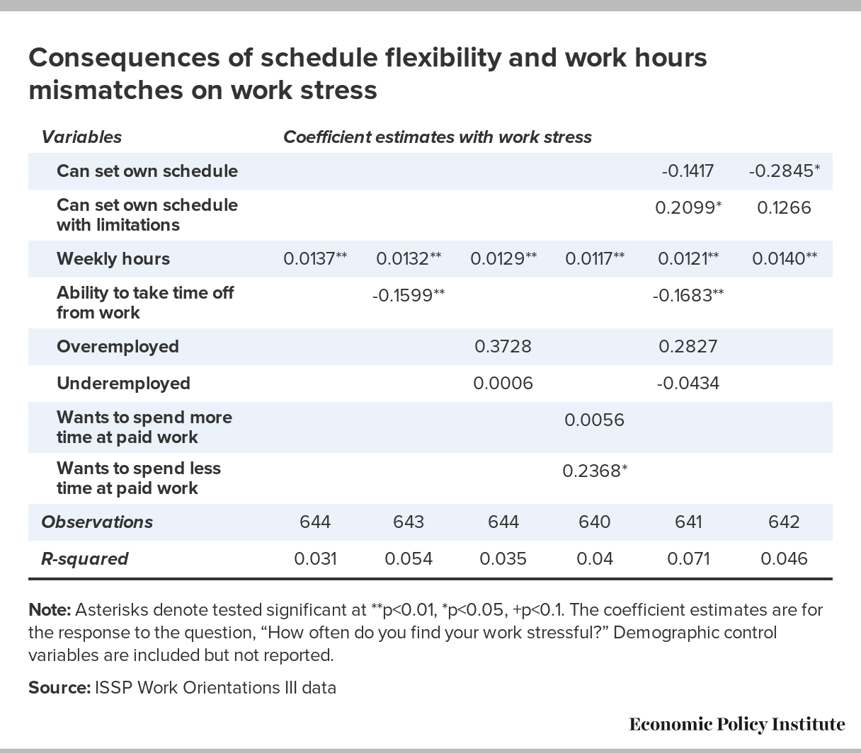 does+co+tax+overtime+differently+over+50+hrs