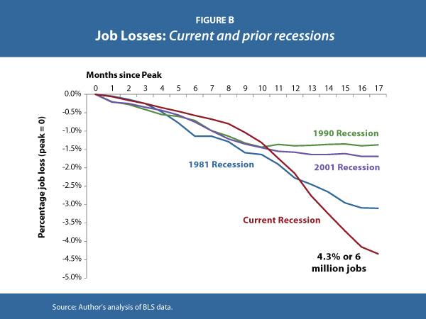 Jobs-Day-Teaser_Figure_B.jpg
