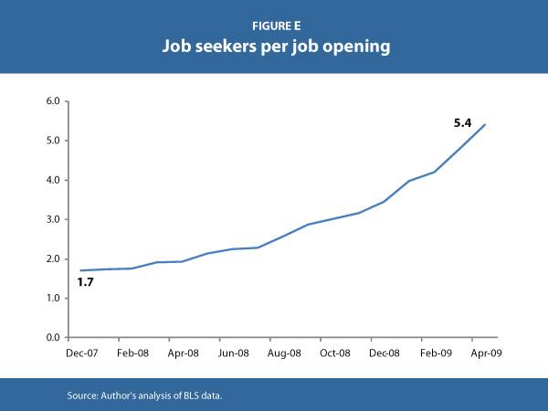 Jobs-Day-Teaser_Figure_E.jpg