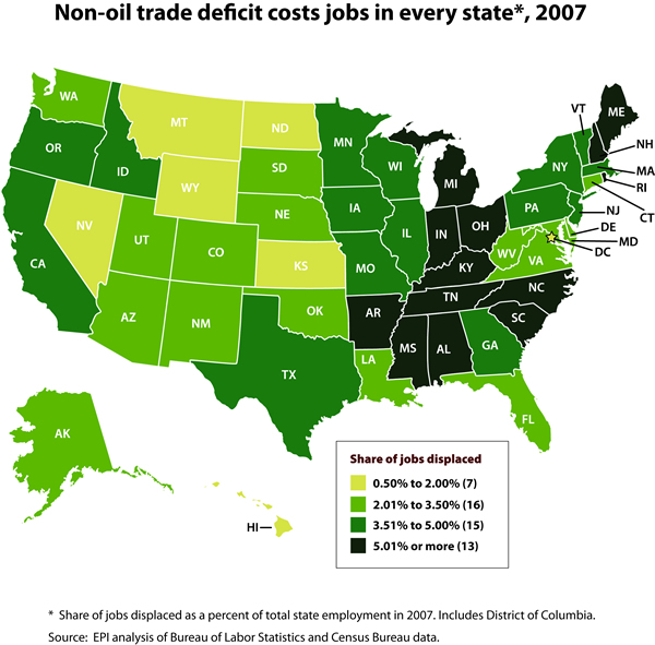 Non-oil trade deficit costs jobs in every state*, 2007
