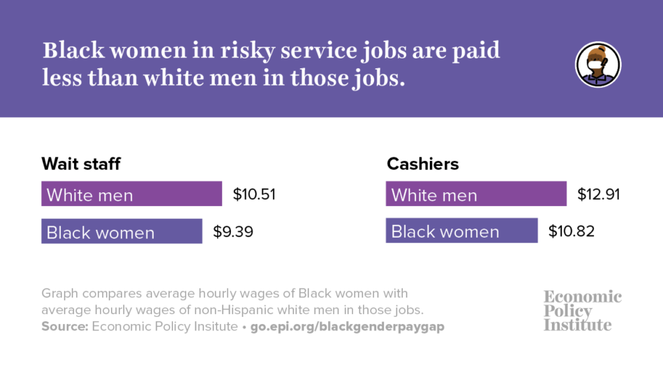 Black women workers are essential during the crisis and for the recovery but still are greatly underpaid 5