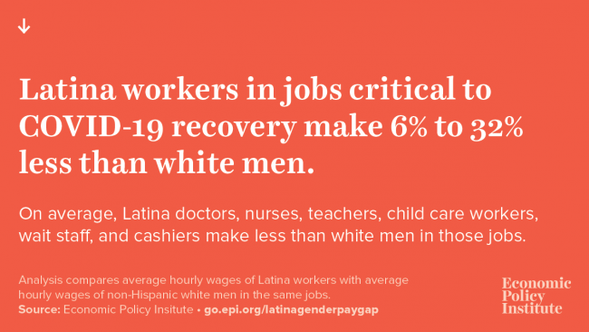 Latina Equal Pay Day: Essential Latina workers face substantial pay gap during COVID-19 pandemic 2