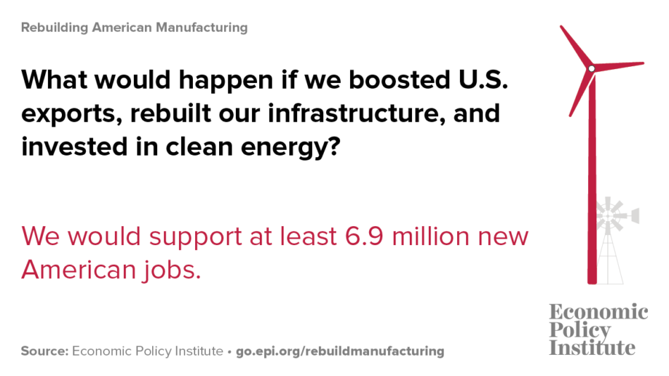 Rebuilding American manufacturing—potential job gains by state and industry: Analysis of trade, infrastructure, and clean energy/energy efficiency proposals