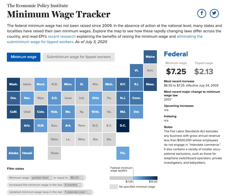 Minimum Wage Tracker Economic Policy Institute